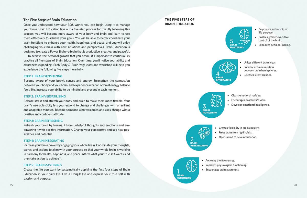 Body & Brain Basics | Pages 22-23